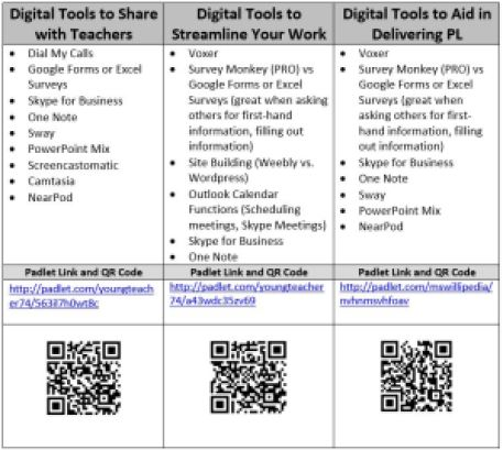 Using Tech to Streamline...Handout Chart Screenshot